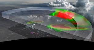 Airplane weather radar return