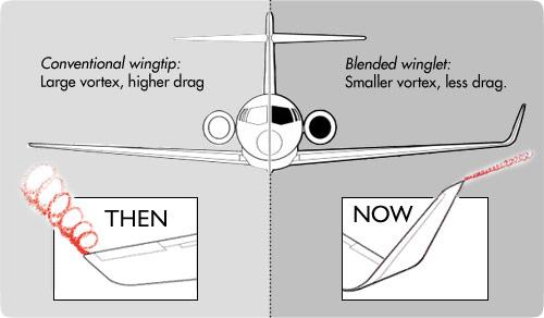 winglet 2